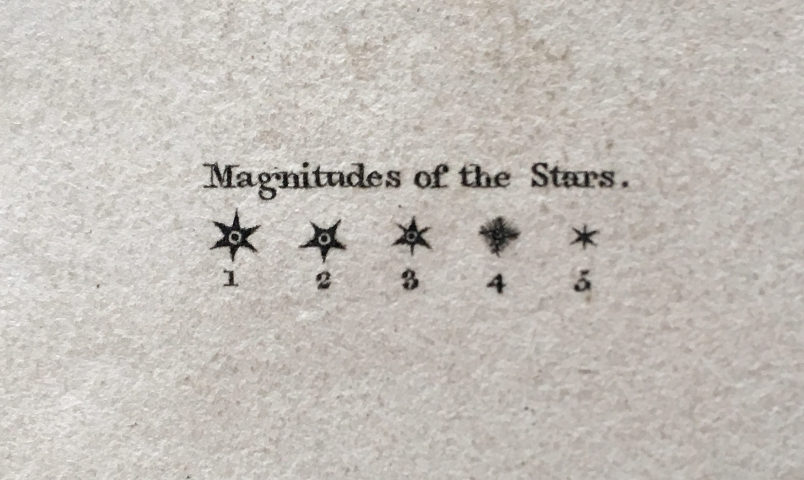 Image of text from old book with 5 stars and the words 'Magnitudes of the Stars.' printed.